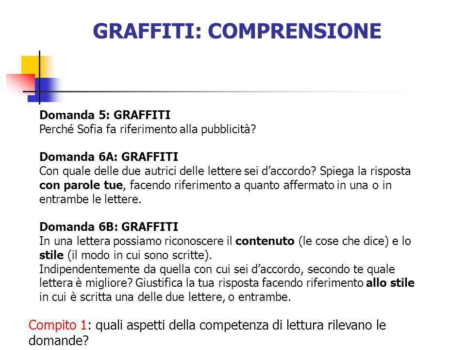 GRAFFITI: COMPRENSIONE Compito 1: quali aspetti della competenza di lettura rilevano le domande? Domanda 5: GRAFFITI Perché Sofia fa riferimento alla