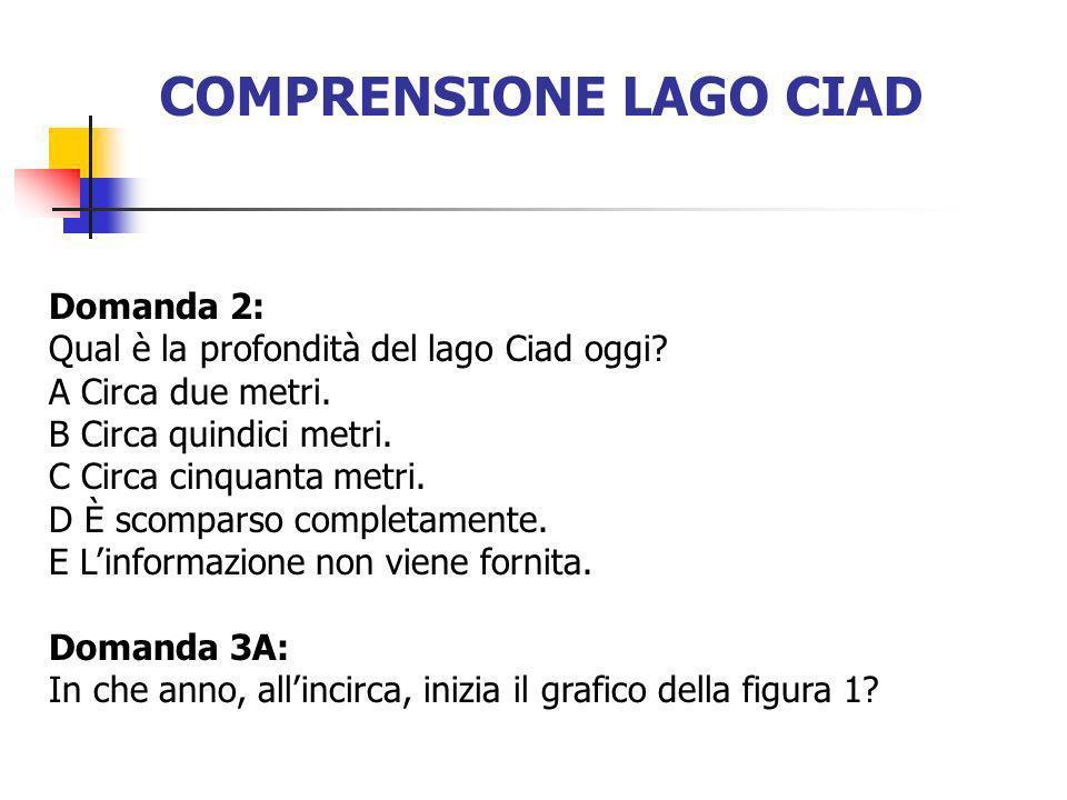 COMPRENSIONE LAGO CIAD Domanda 2: Qual è la profondità del lago Ciad oggi? A Circa due metri. B Circa quindici metri. C Circa cinquanta metri. D È sco