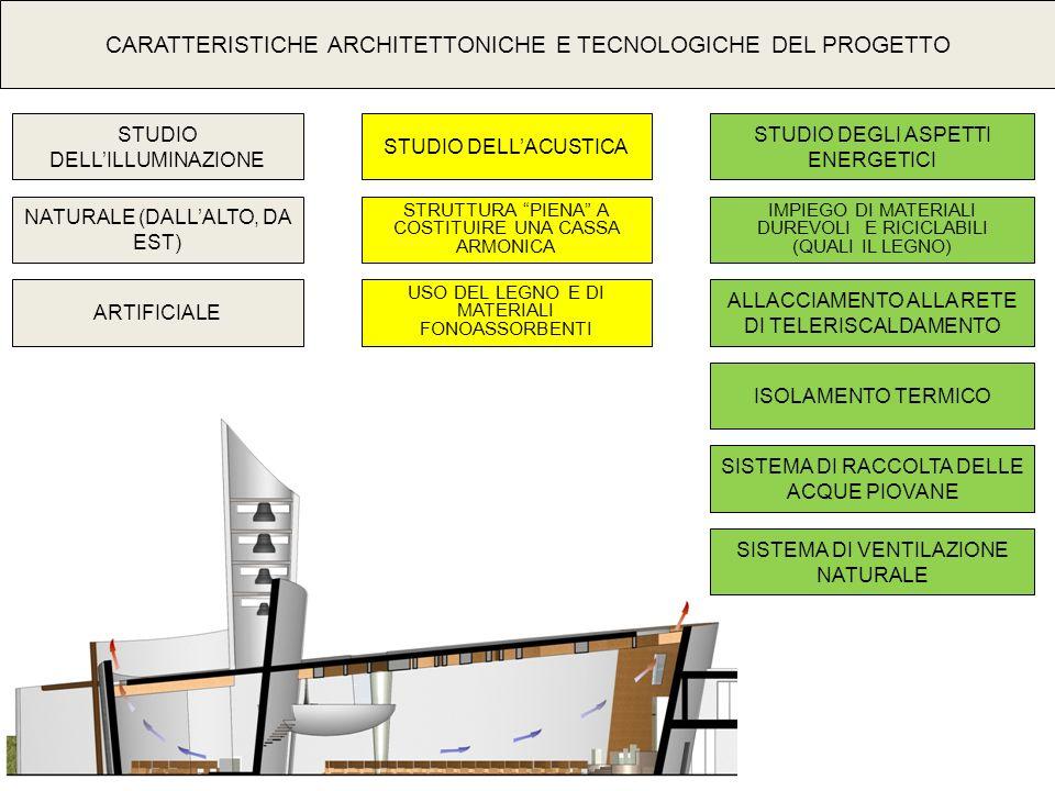 CARATTERISTICHE ARCHITETTONICHE E TECNOLOGICHE DEL PROGETTO STUDIO DELLILLUMINAZIONE NATURALE (DALLALTO, DA EST) ARTIFICIALE STUDIO DELLACUSTICA STRUT