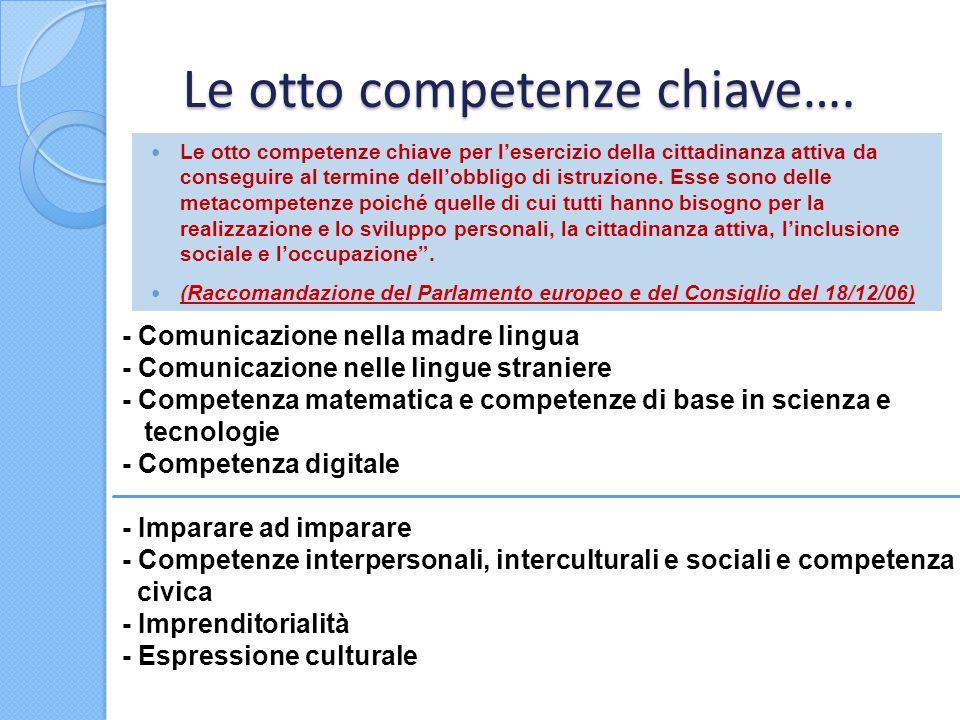 Le otto competenze chiave…. Le otto competenze chiave per lesercizio della cittadinanza attiva da conseguire al termine dellobbligo di istruzione. Ess