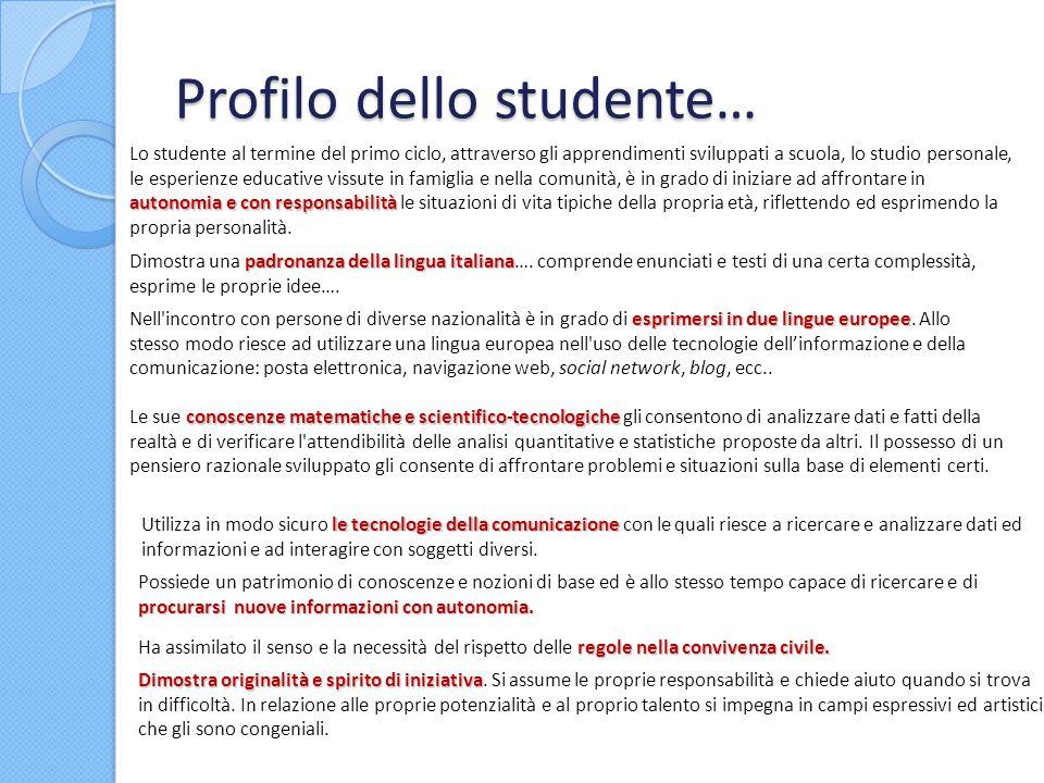 Profilo dello studente… autonomia e con responsabilità Lo studente al termine del primo ciclo, attraverso gli apprendimenti sviluppati a scuola, lo st
