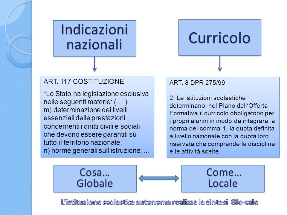 Competenze chiave e i campi di esperienza LE COMPETENZE CHIAVE EUROPEEI CAMPI DESPERIENZA (prevalenti e concorrenti) 1) COMUNICAZIONE NELLA MADRELINGUA 2) COMUNICAZIONE NELLE LINGUE STRANIERE DISCORSI E LE PAROLE - TUTTI 3) COMPETENZE DI BASE IN MATEMATICA, SCIENZE E TECNOLOGIA LA CONOSCENZA DEL MONDO – Oggetti, fenomeni, viventi - Numero e spazio 4) COMPETENZE DIGITALILINGUAGGI, CREATIVITÀ, ESPRESSIONE - TUTTI 5) IMPARARE A IMPARARETUTTI 6) COMPETENZE SOCIALI E CIVICHEIL SÉ E LALTRO - TUTTI 7) SPIRITO DI INIZIATIVA E IMPRENDITORIALITATUTTI 8) CONSAPEVOLEZZA ED ESPRESSIONE CULTURALE IL CORPO E IL MOVIMENTO LINGUAGGI, CREATIVITÀ, ESPRESSIONE