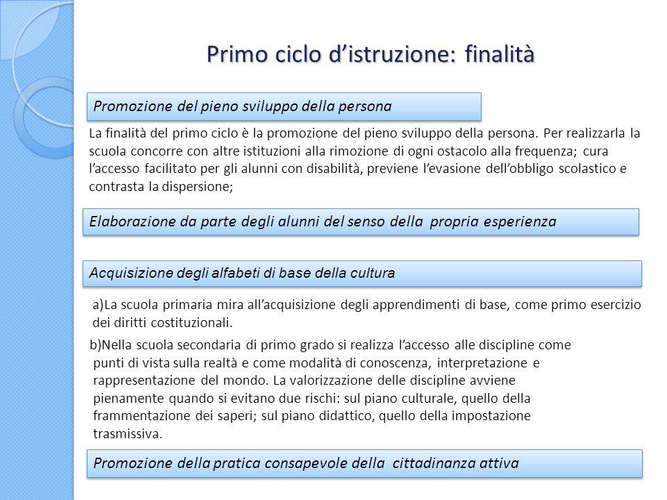 Primo ciclo distruzione: finalità Promozione del pieno sviluppo della persona La finalità del primo ciclo è la promozione del pieno sviluppo della per