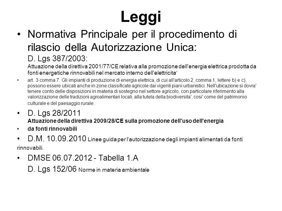 Leggi Normativa Principale per il procedimento di rilascio della Autorizzazione Unica: D. Lgs 387/2003: Attuazione della direttiva 2001/77/CE relativa