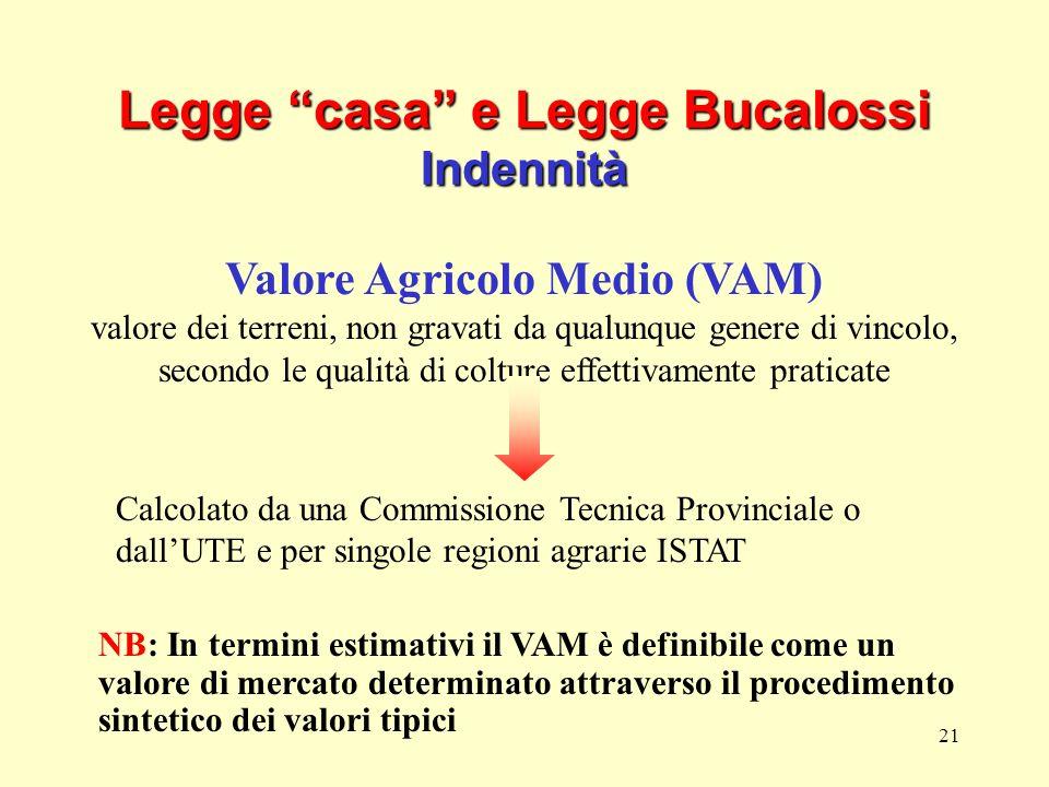 21 Legge casa e Legge Bucalossi Indennità Valore Agricolo Medio (VAM) valore dei terreni, non gravati da qualunque genere di vincolo, secondo le quali