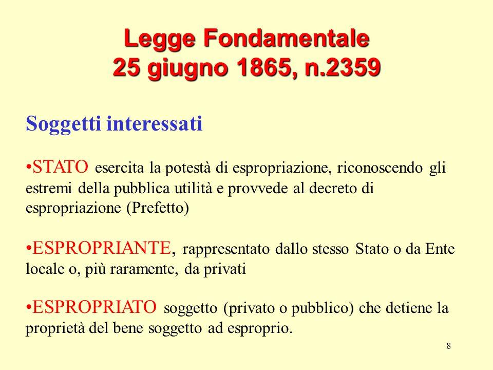 9 Legge Fondamentale 25 giugno 1865, n.2359 Oggetto dellesproprio Tutti i beni immobili e/o diritti reali relativi ad essi Alcuni beni mobili ed immateriali (disposizioni specifiche)