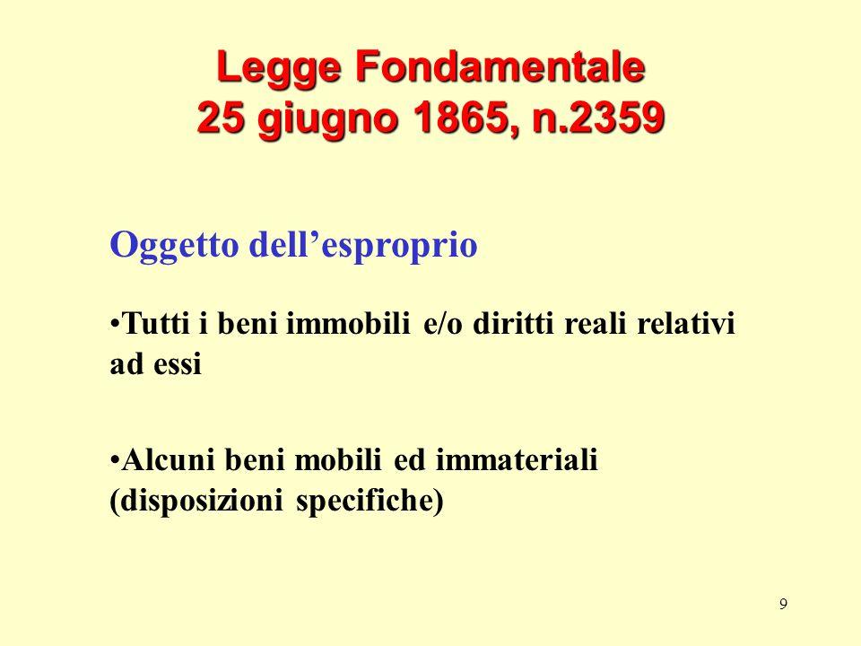 9 Legge Fondamentale 25 giugno 1865, n.2359 Oggetto dellesproprio Tutti i beni immobili e/o diritti reali relativi ad essi Alcuni beni mobili ed immat