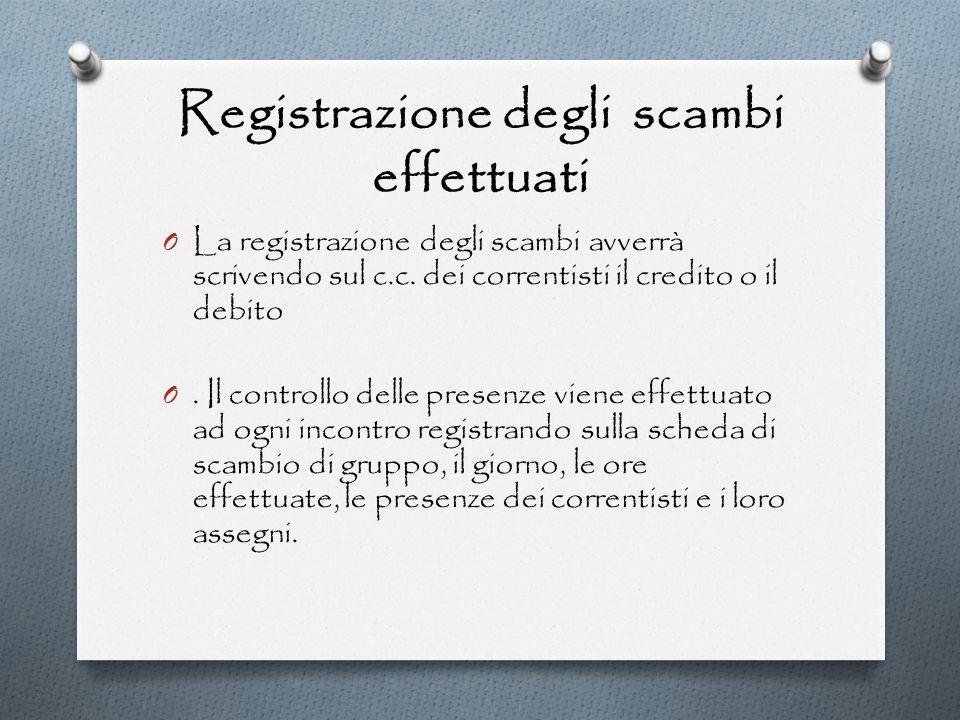 Registrazione degli scambi effettuati O La registrazione degli scambi avverrà scrivendo sul c.c. dei correntisti il credito o il debito O. Il controll