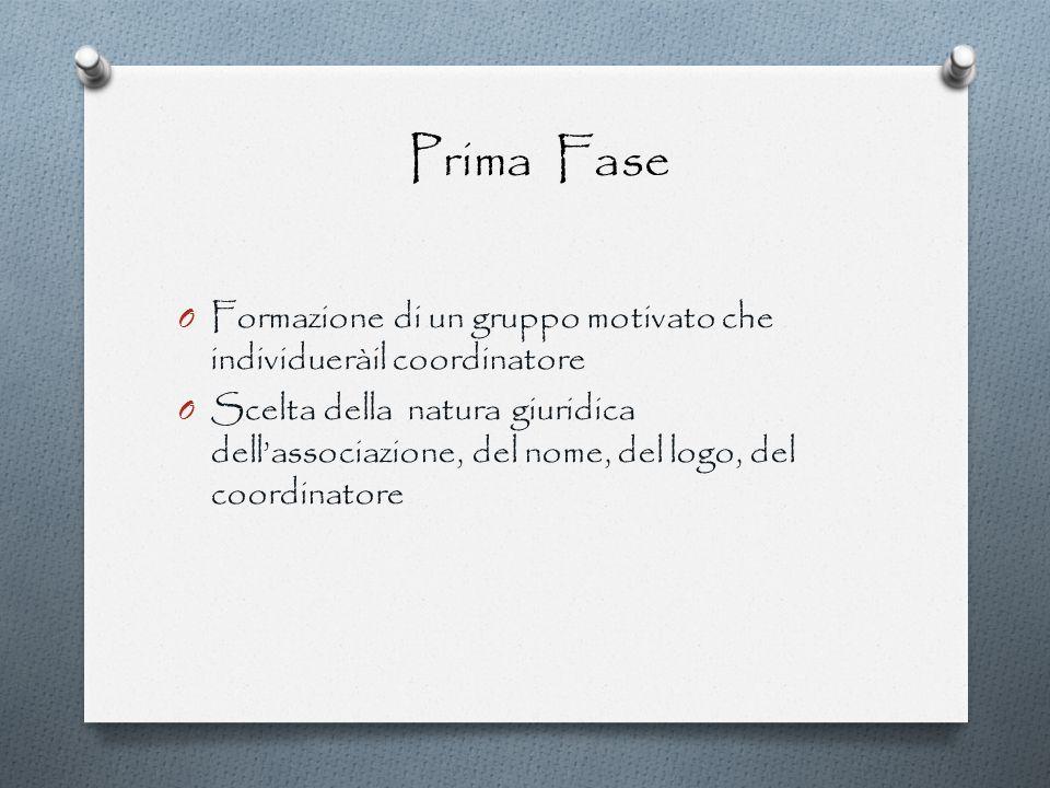 Prima Fase O Formazione di un gruppo motivato che individueràil coordinatore O Scelta della natura giuridica dellassociazione, del nome, del logo, del