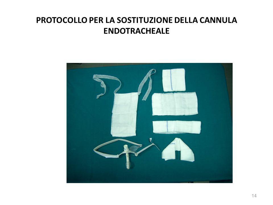 PROTOCOLLO PER LA SOSTITUZIONE DELLA CANNULA ENDOTRACHEALE 14