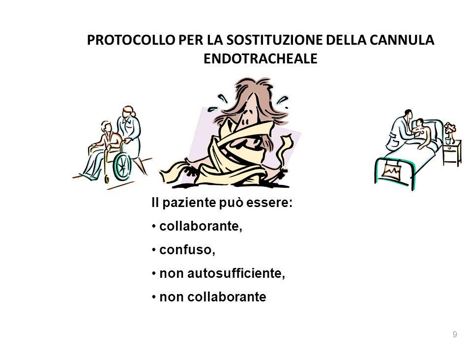 PROTOCOLLO PER LA SOSTITUZIONE DELLA CANNULA ENDOTRACHEALE 9 Il paziente può essere: collaborante, confuso, non autosufficiente, non collaborante