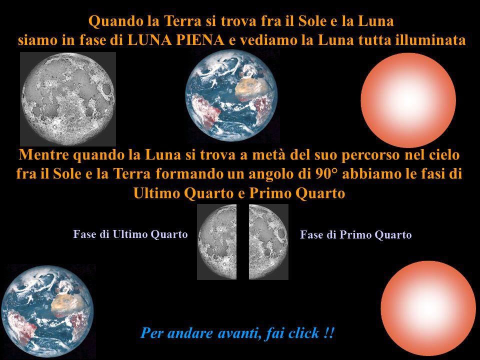 Il fenomeno principale è costituito dalle fasi lunari, dovuto alla diversa posizione della Luna nel cielo rispetto al Sole. Infatti quando il nostro s