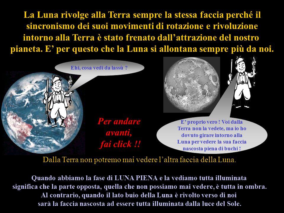 Quando la Terra si trova fra il Sole e la Luna siamo in fase di LUNA PIENA e vediamo la Luna tutta illuminata Mentre quando la Luna si trova a metà del suo percorso nel cielo fra il Sole e la Terra formando un angolo di 90° abbiamo le fasi di Ultimo Quarto e Primo Quarto Per andare avanti, fai click !.