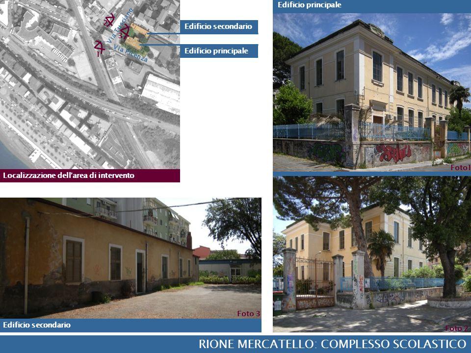 RIONE MERCATELLO: COMPLESSO SCOLASTICO Localizzazione dell area di intervento Via Picenza Via Tusciano Edificio principale Foto 2 Foto1 1 2 Edificio s