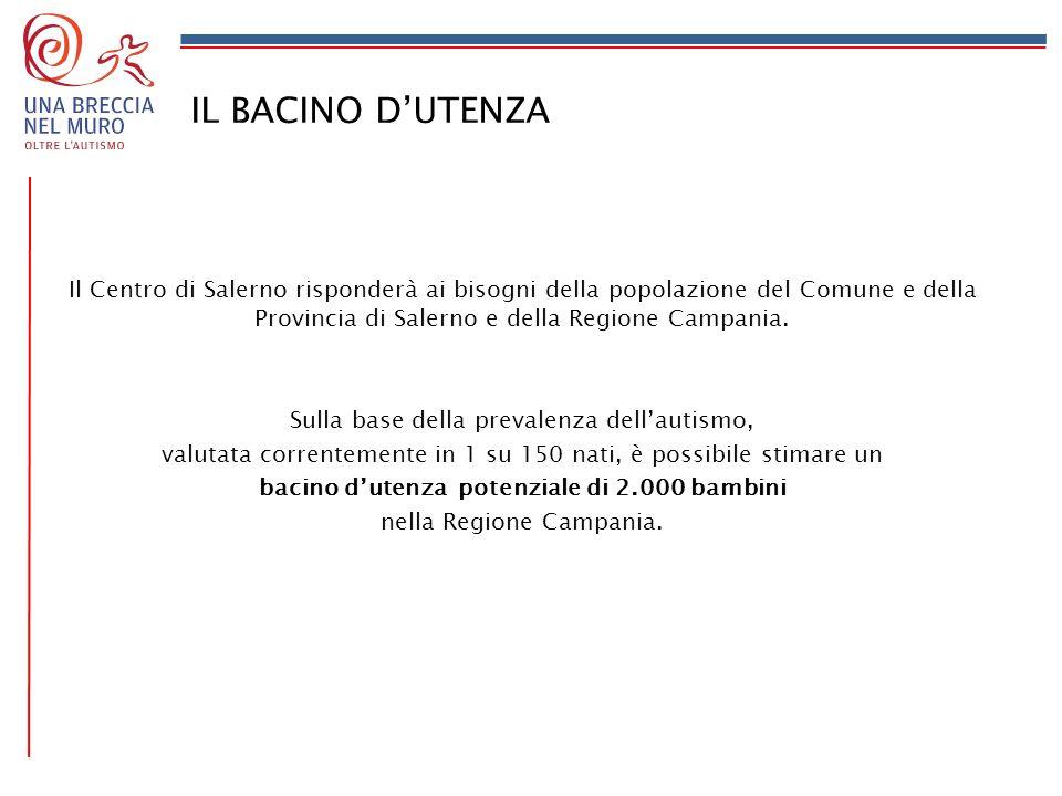 Il Centro di Salerno risponderà ai bisogni della popolazione del Comune e della Provincia di Salerno e della Regione Campania. Sulla base della preval