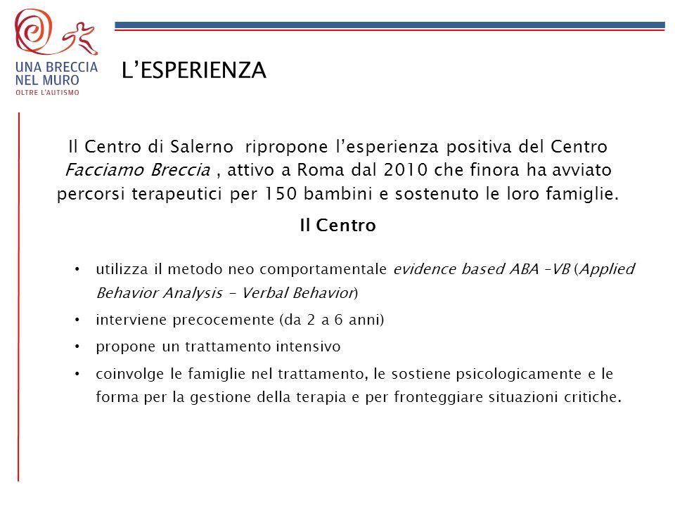 LESPERIENZA Il Centro di Salerno ripropone lesperienza positiva del Centro Facciamo Breccia, attivo a Roma dal 2010 che finora ha avviato percorsi ter