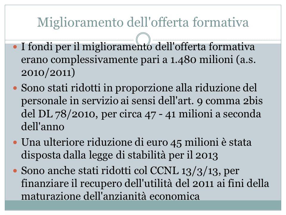 Miglioramento dell offerta formativa I fondi per il miglioramento dell offerta formativa erano complessivamente pari a 1.480 milioni (a.s.