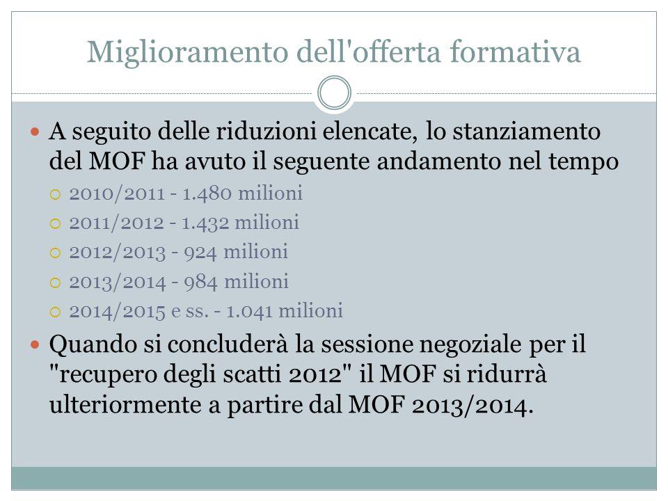 Miglioramento dell offerta formativa A seguito delle riduzioni elencate, lo stanziamento del MOF ha avuto il seguente andamento nel tempo 2010/2011 - 1.480 milioni 2011/2012 - 1.432 milioni 2012/2013 - 924 milioni 2013/2014 - 984 milioni 2014/2015 e ss.