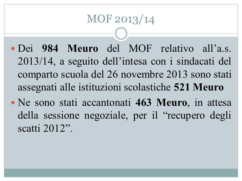 MOF 2013/14 Dei 984 Meuro del MOF relativo alla.s.