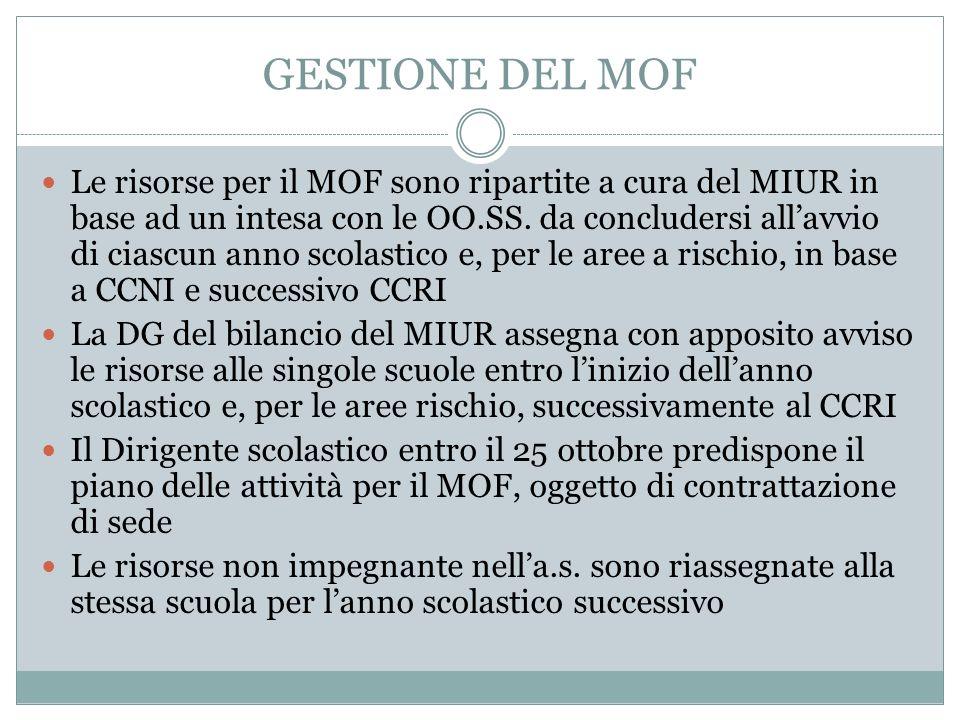 GESTIONE DEL MOF Le risorse per il MOF sono ripartite a cura del MIUR in base ad un intesa con le OO.SS.
