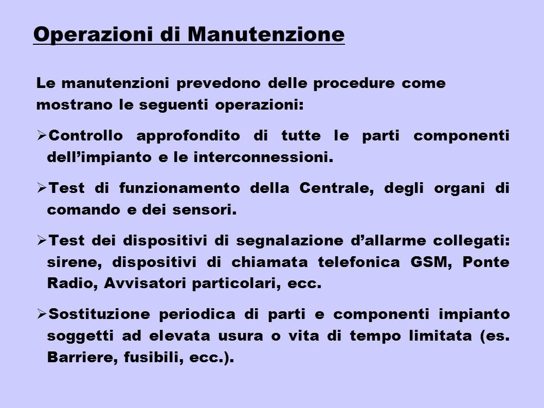 Operazioni di Manutenzione Le manutenzioni prevedono delle procedure come mostrano le seguenti operazioni: Controllo approfondito di tutte le parti co