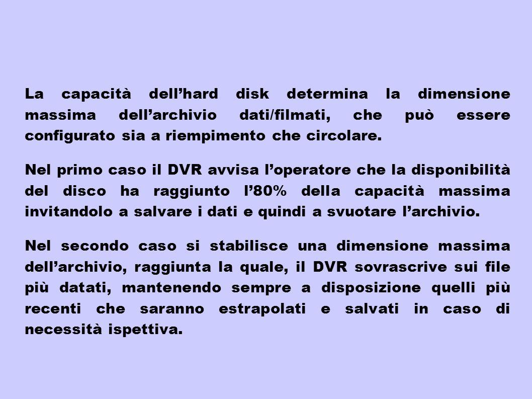 La capacità dellhard disk determina la dimensione massima dellarchivio dati/filmati, che può essere configurato sia a riempimento che circolare. Nel p