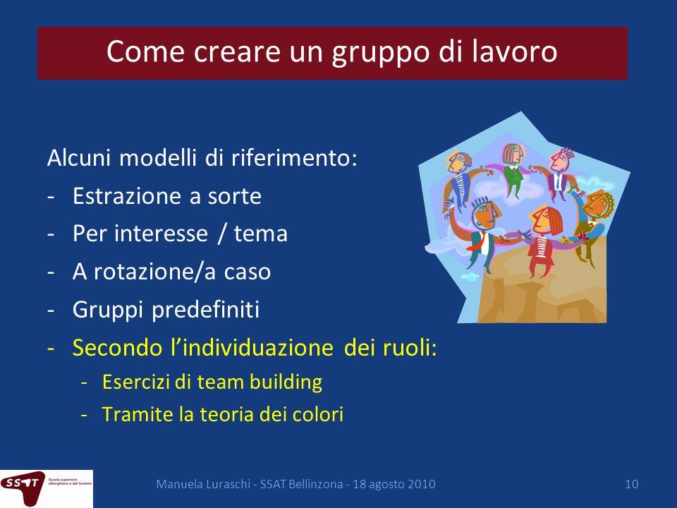 Manuela Luraschi - SSAT Bellinzona - 18 agosto 201011 Descrizione degli esercizi: Bende triangolo Palline Mikado Identificazione dei ruoli allinterno di un gruppo Alcuni esempi: 1) Esercizi di team building