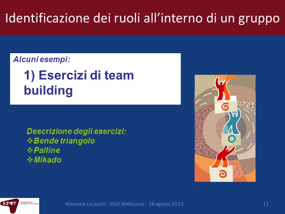 Manuela Luraschi - SSAT Bellinzona - 18 agosto 201012 Identificazione dei ruoli allinterno di un gruppo Alcuni esempi: 2) La teoria dei colori => presentazione a parte
