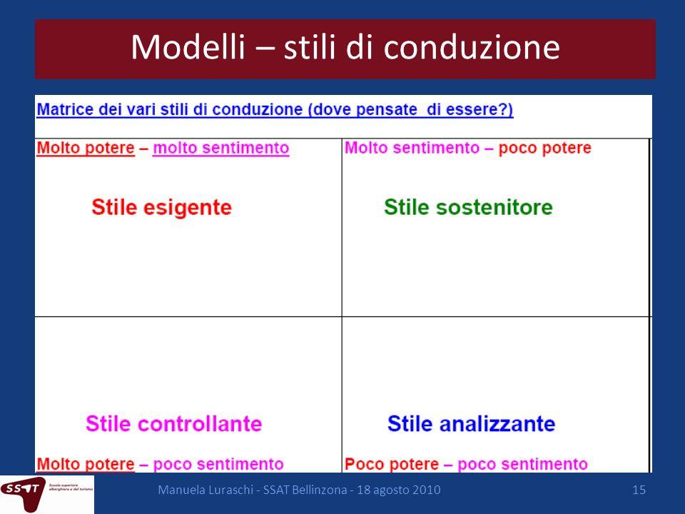 Manuela Luraschi - SSAT Bellinzona - 18 agosto 201015 Modelli – stili di conduzione