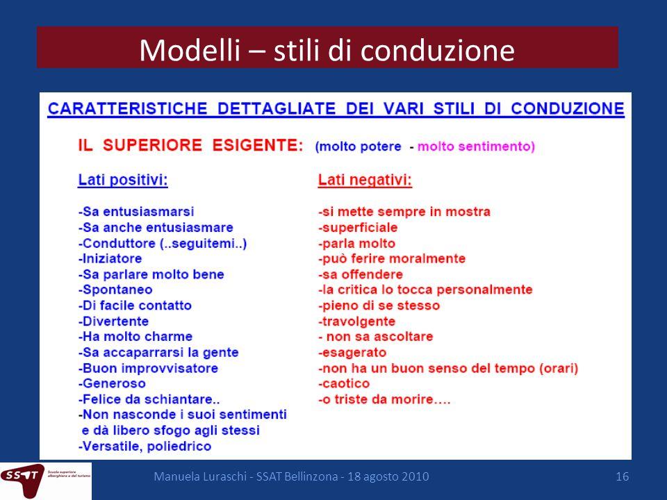 Manuela Luraschi - SSAT Bellinzona - 18 agosto 201016 Modelli – stili di conduzione