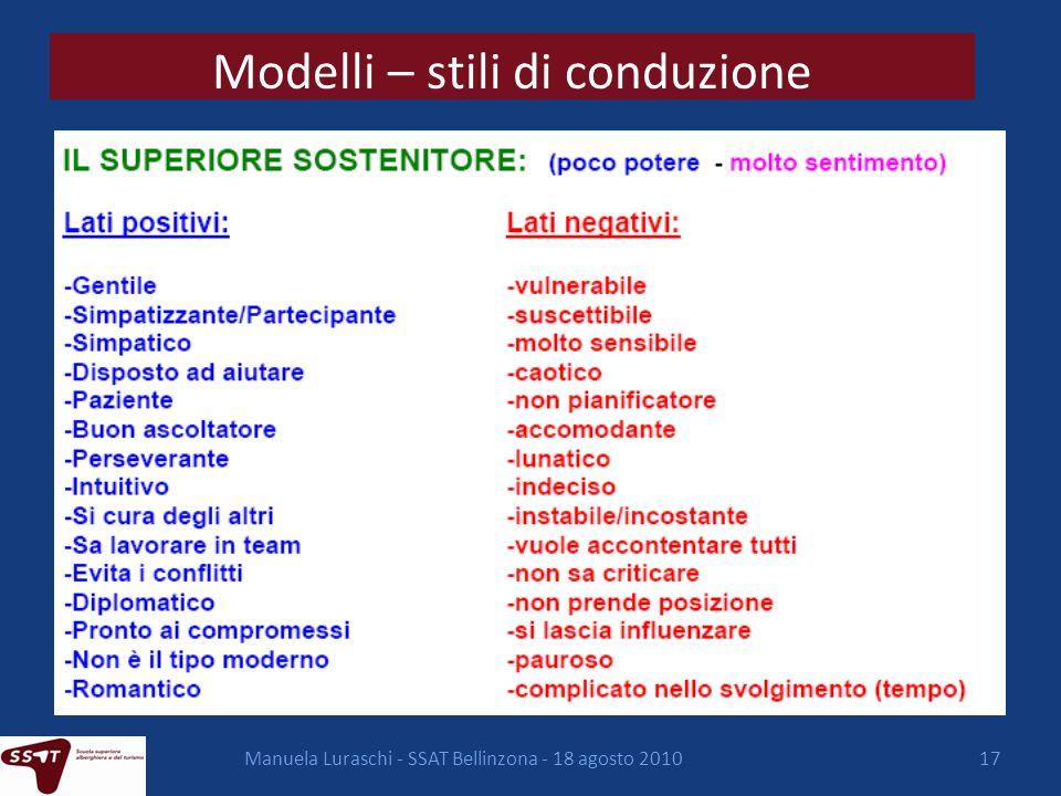 Manuela Luraschi - SSAT Bellinzona - 18 agosto 201018 Modelli – stili di conduzione