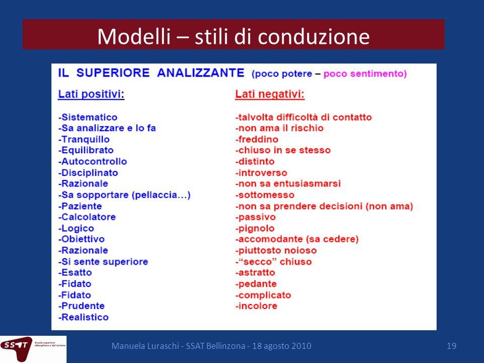 Manuela Luraschi - SSAT Bellinzona - 18 agosto 201019 Modelli – stili di conduzione