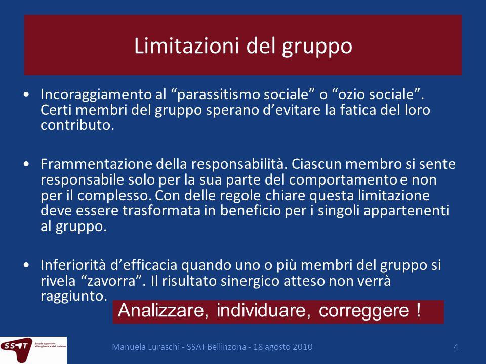Manuela Luraschi - SSAT Bellinzona - 18 agosto 20104 Limitazioni del gruppo Incoraggiamento al parassitismo sociale o ozio sociale.