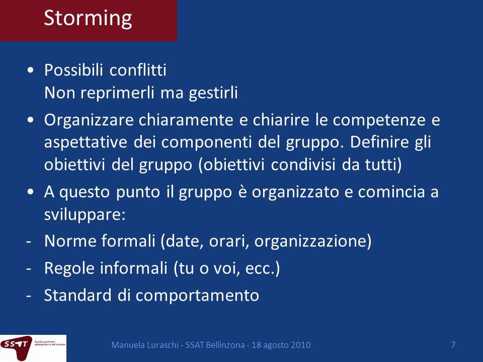 Manuela Luraschi - SSAT Bellinzona - 18 agosto 20107 Storming Possibili conflitti Non reprimerli ma gestirli Organizzare chiaramente e chiarire le competenze e aspettative dei componenti del gruppo.