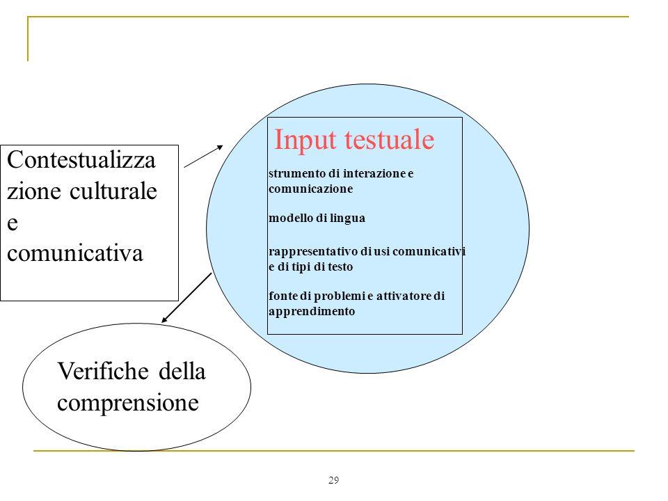 29 strumento di interazione e comunicazione Input testuale modello di lingua rappresentativo di usi comunicativi e di tipi di testo fonte di problemi