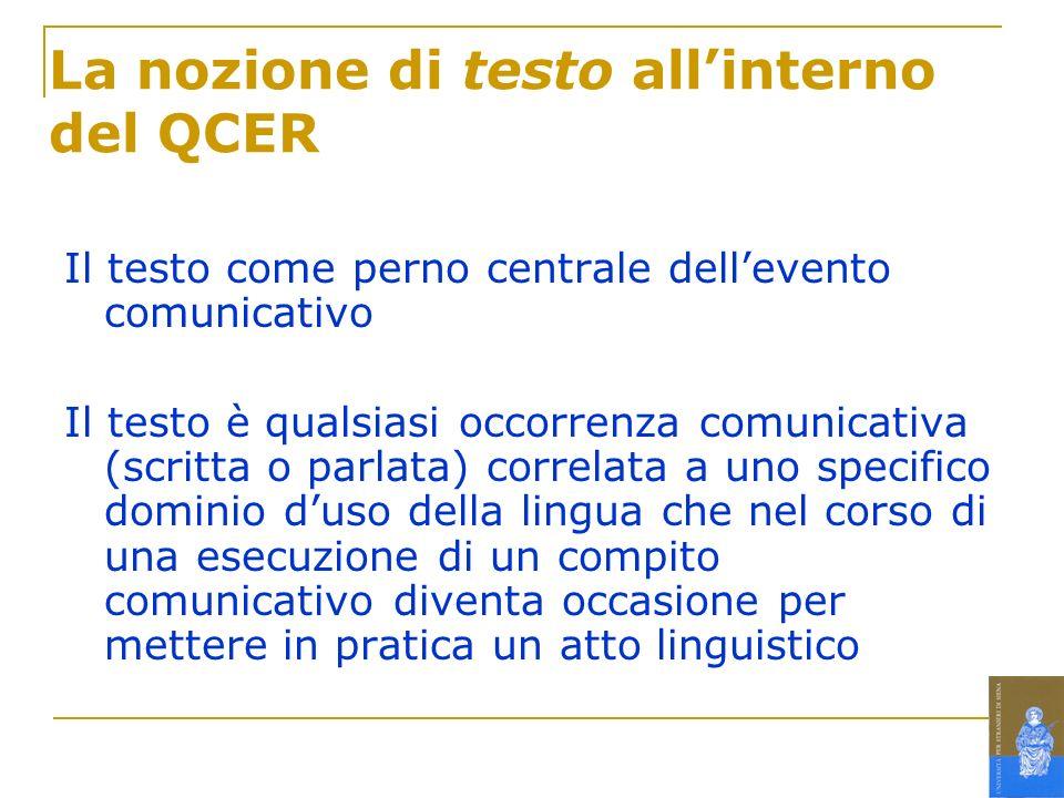 La nozione di testo allinterno del QCER Il testo come perno centrale dellevento comunicativo Il testo è qualsiasi occorrenza comunicativa (scritta o p