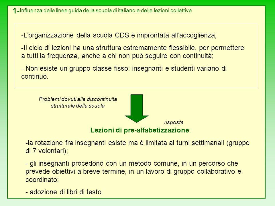 Influenza delle linee guida della scuola di italiano e delle lezioni collettive 1- -Lorganizzazione della scuola CDS è improntata allaccoglienza; -Il
