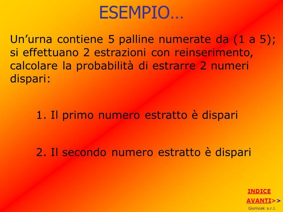 Giomosk s.r.l. Unurna contiene 5 palline numerate da (1 a 5); si effettuano 2 estrazioni con reinserimento, calcolare la probabilità di estrarre 2 num