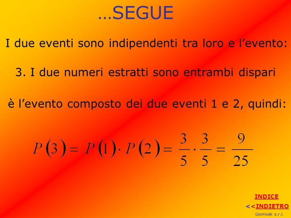 I due eventi sono indipendenti tra loro e levento: 3. I due numeri estratti sono entrambi dispari …SEGUE è levento composto dei due eventi 1 e 2, quin