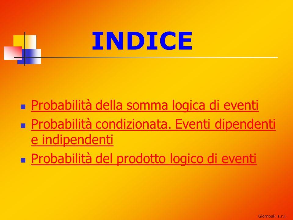 PROBABILITA DELLA SOMMA LOGICA DI EVENTI La probabilità della SOMMA LOGICA di due eventi è uguale alla somma delle probabilità dei due eventi, meno la probabilità della intersezione dei due eventi stessi.