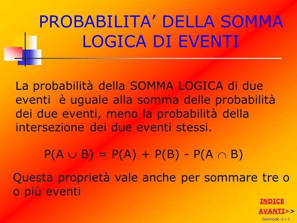 PROBABILITA DELLA SOMMA LOGICA DI EVENTI La probabilità della SOMMA LOGICA di due eventi è uguale alla somma delle probabilità dei due eventi, meno la