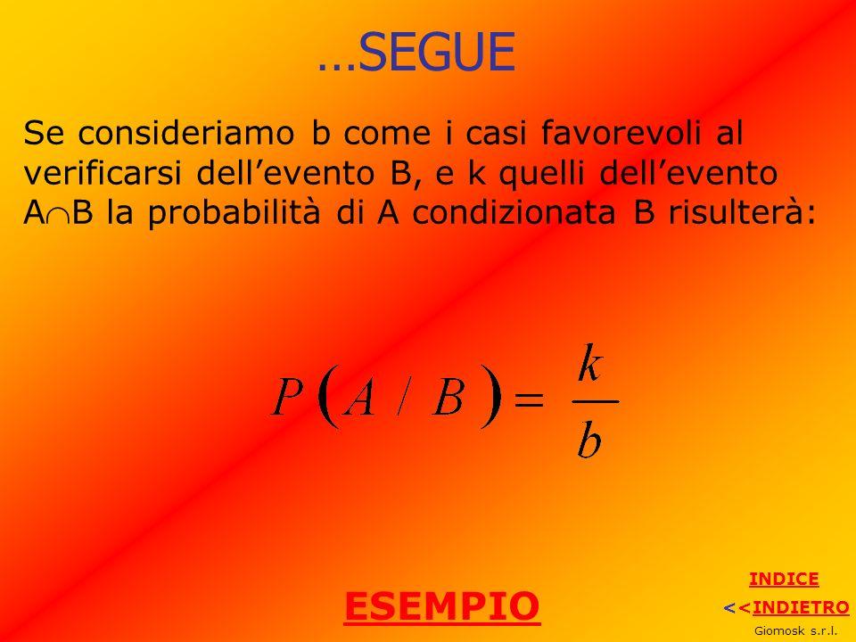 Giomosk s.r.l. Se consideriamo b come i casi favorevoli al verificarsi dellevento B, e k quelli dellevento AB la probabilità di A condizionata B risul