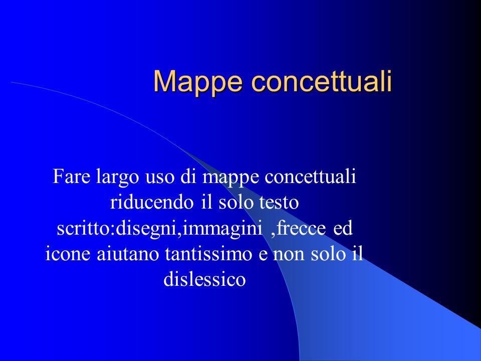 Mappe concettuali Fare largo uso di mappe concettuali riducendo il solo testo scritto:disegni,immagini,frecce ed icone aiutano tantissimo e non solo i