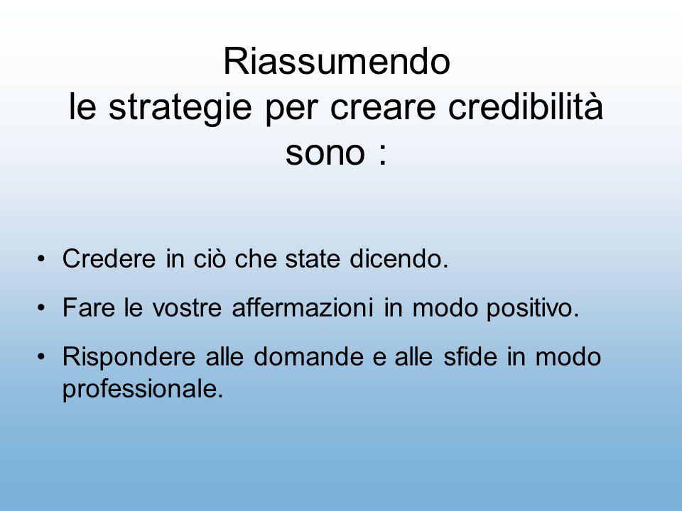 Riassumendo le strategie per creare credibilità sono : Credere in ciò che state dicendo.