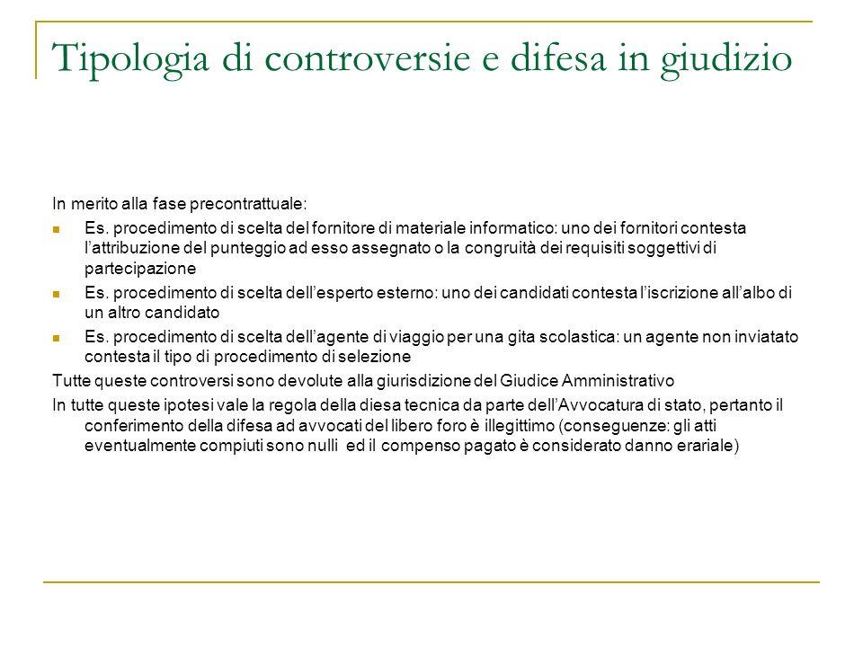 Tipologia di controversie e difesa in giudizio In merito alla fase precontrattuale: Es.