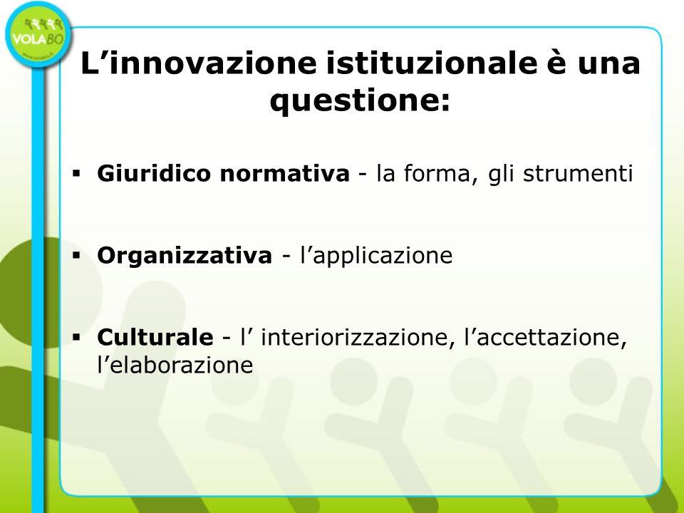 Linnovazione istituzionale è una questione: Giuridico normativa - la forma, gli strumenti Organizzativa - lapplicazione Culturale - l interiorizzazione, laccettazione, lelaborazione