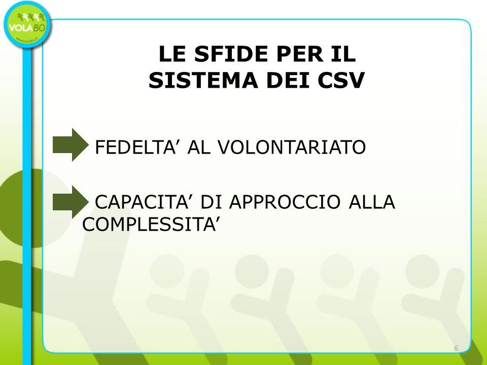LE SFIDE PER IL SISTEMA DEI CSV FEDELTA AL VOLONTARIATO CAPACITA DI APPROCCIO ALLA COMPLESSITA 6