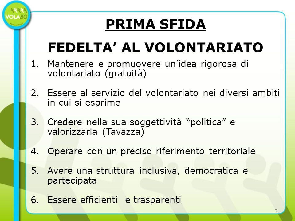 PRIMA SFIDA FEDELTA AL VOLONTARIATO 1.Mantenere e promuovere unidea rigorosa di volontariato (gratuità) 2.Essere al servizio del volontariato nei dive