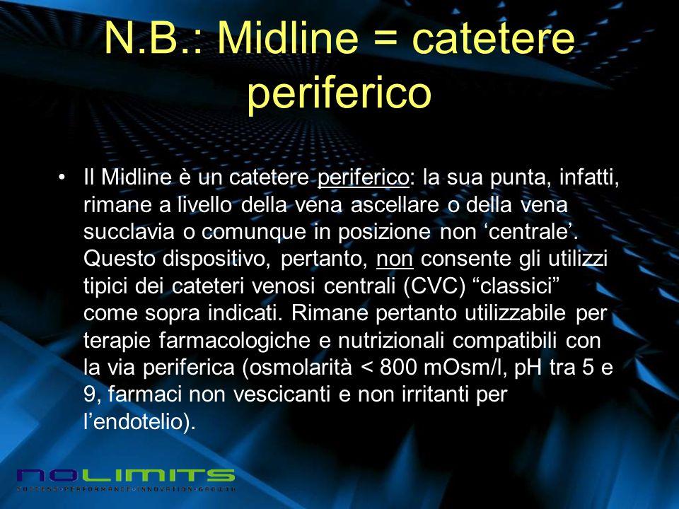 N.B.: Midline = catetere periferico Il Midline è un catetere periferico: la sua punta, infatti, rimane a livello della vena ascellare o della vena succlavia o comunque in posizione non centrale.