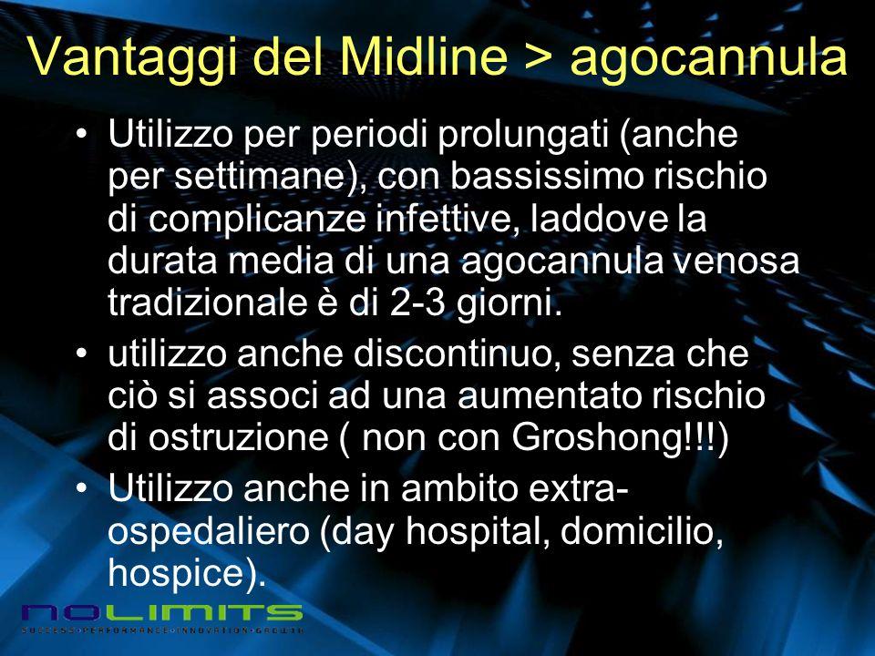 Vantaggi del Midline > agocannula Utilizzo per periodi prolungati (anche per settimane), con bassissimo rischio di complicanze infettive, laddove la durata media di una agocannula venosa tradizionale è di 2-3 giorni.
